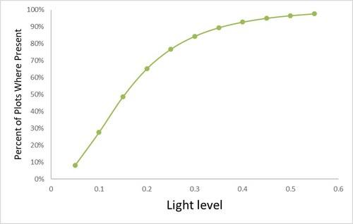 Graph1-Everest